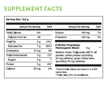 It-Works-Keto-Coffee-Ingredients-Nutrition-Facts